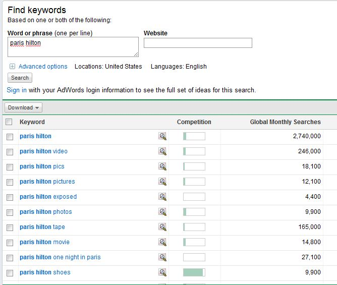 google adwords keyword