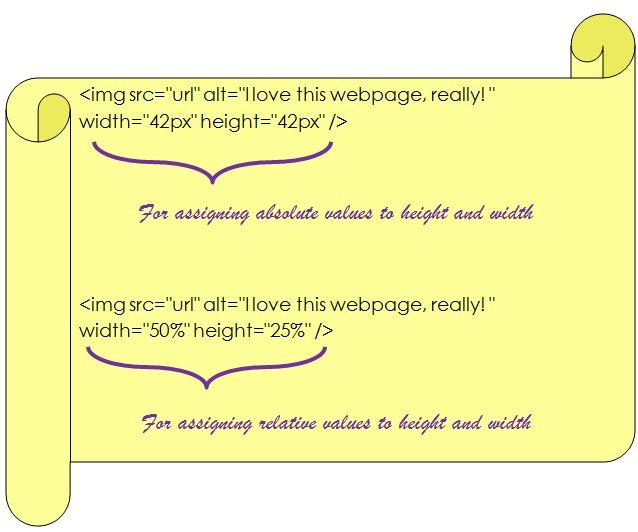Add image HTML_4