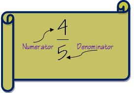 Add Fractions_4