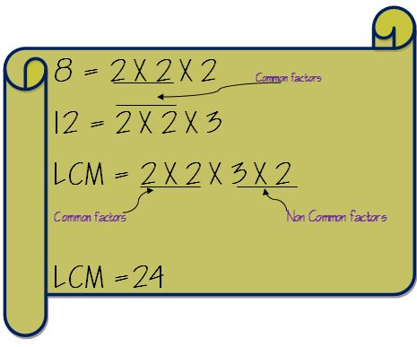 Add Fractions_1