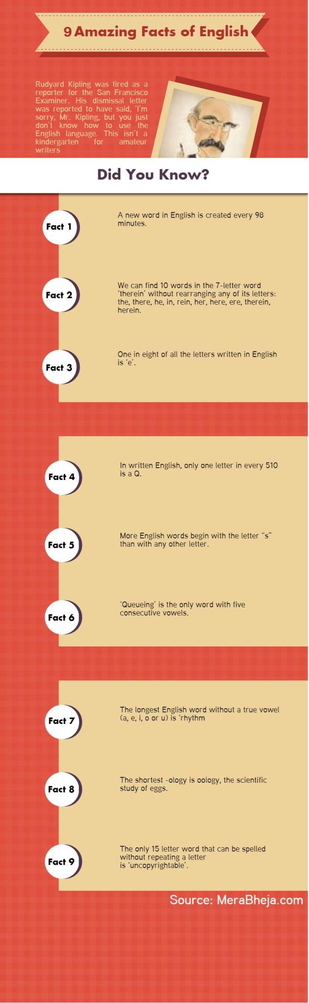 amazing-facts-english
