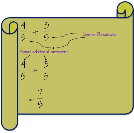 Add Fractions_3