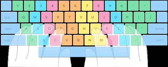rata typed