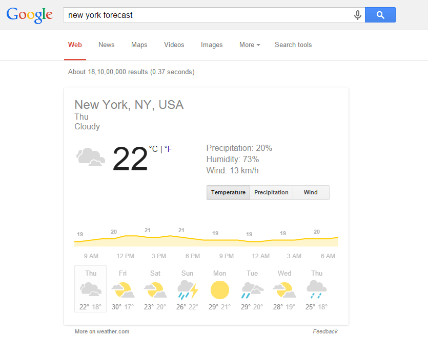 weather-forecast-google