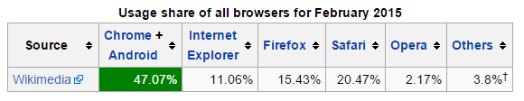 browser-share