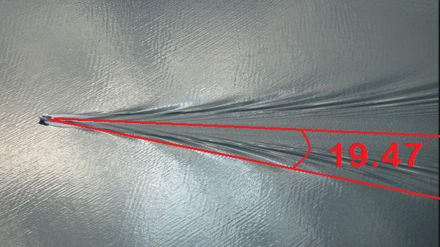 kelvin-pattern-wave