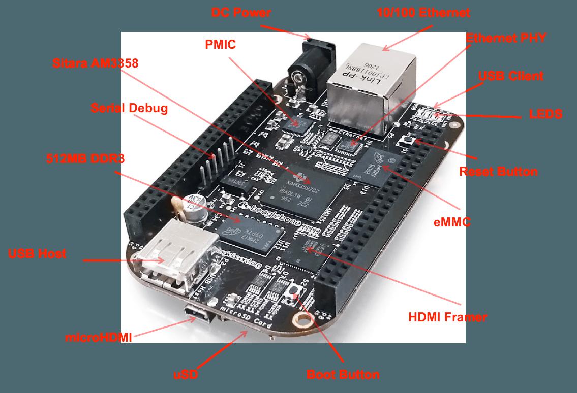 beagleboard-black_hardware_details-min