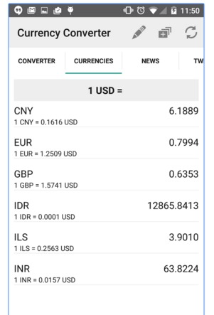 currency-converter-offline-app