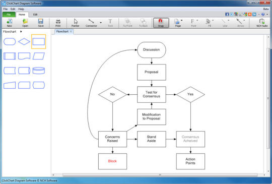 clickcharts diagram flowchart software - Easy Flowchart Software
