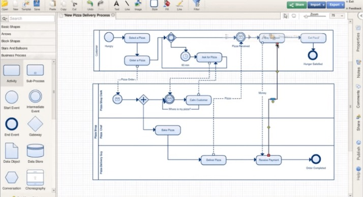 19 best free tools for creating flowcharts flow chart creator creately min 1 ccuart Images