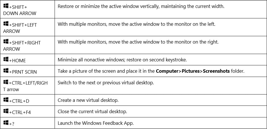 Windows Keyboard Shortcuts 3 Min