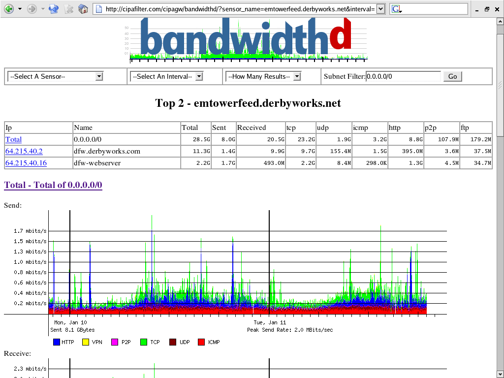 bandwidth meter free download for windows 7