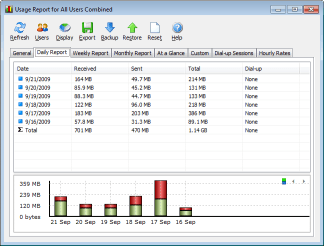 14 Best Free Bandwidth Monitoring Tools For windows PC