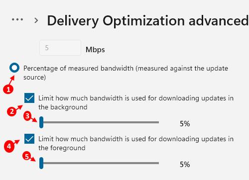 Delivery Optimization Min