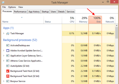 windows 10 high cpu usage after sleep