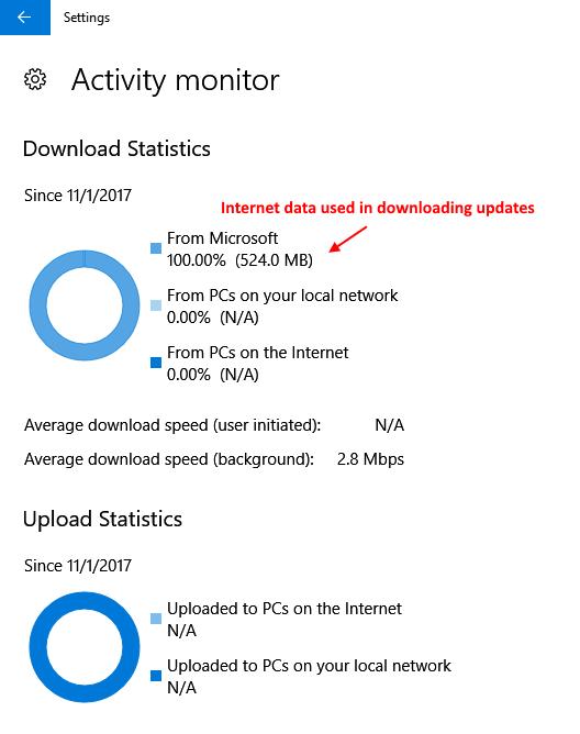 Windows 10 Internet Data Used Downloading Updates