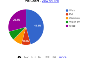 Google Charts Min