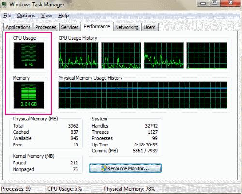 Ram Processor Usage