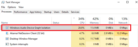 High Cpu Usage Due To Windows Audio Device Graph Isolation Min Min