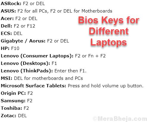Bios Keys Min
