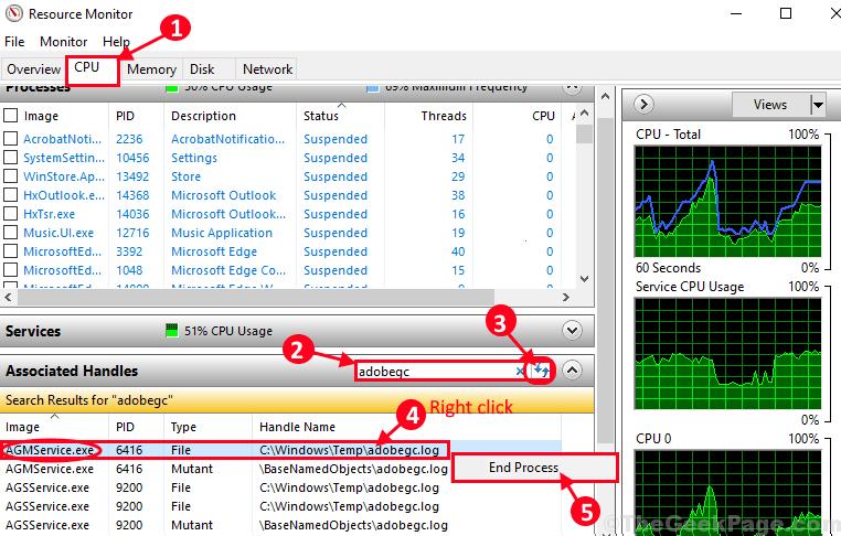 Adobegc Resource