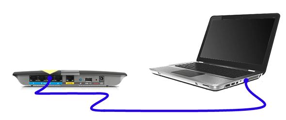 Ethernet Pc Min