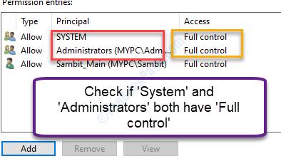 Check Full Control