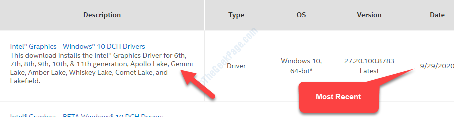 Select Most Recently Posted Driver And Click To Open