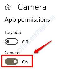 4 Camera Turn On