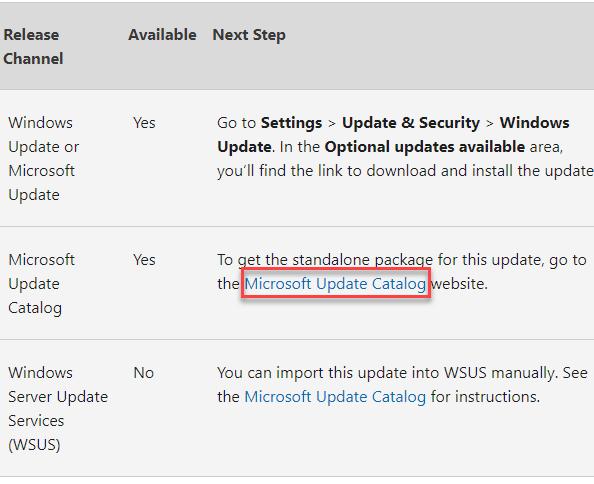 Microsoft Update Catalog Min