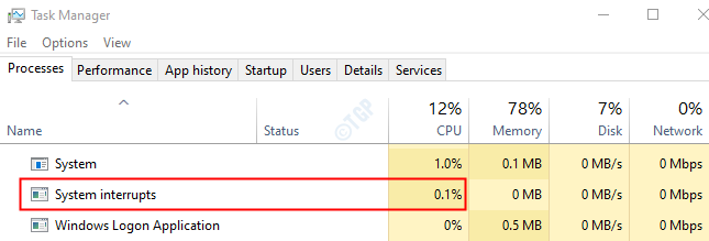 System Interrupt CPU Usage