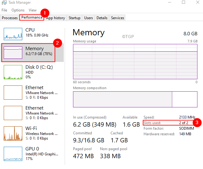 Ram Usage Min