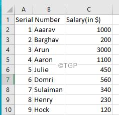 Sample Data Pivot Table