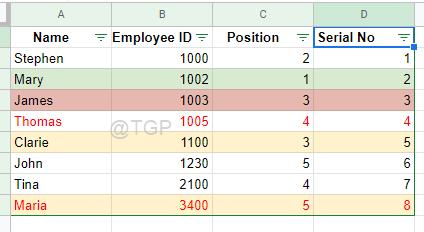 Data Sheet Before Sorting Google Sheets