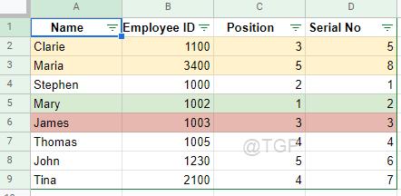 Sorted Data Rows Google Sheets