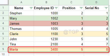 Text Color Changed Google Sheets